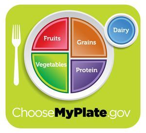 MyPlate graphic